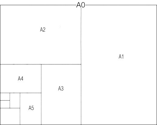 Snap Frame paper sizes conversion table